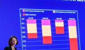 Ocse: allarme su crescita mondiale