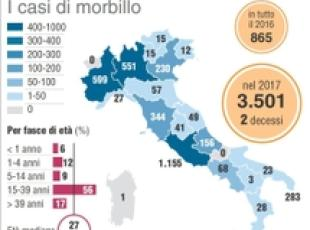 Measles 'red alert' in Italy says WHO
